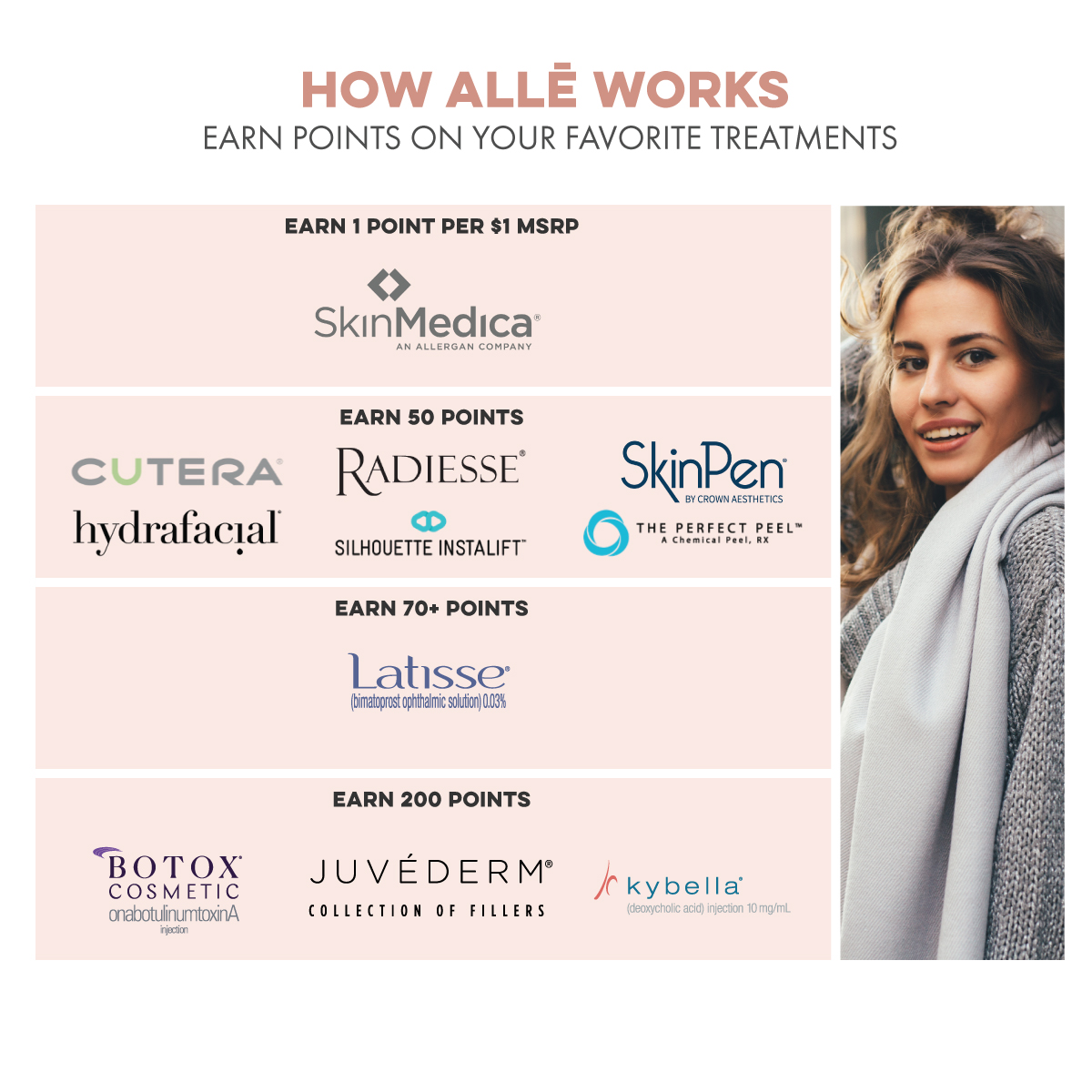 How Alle Works - Earn Points On Your Favorite Treatments | Concierge Aesthetics - Irvine (Orange County)